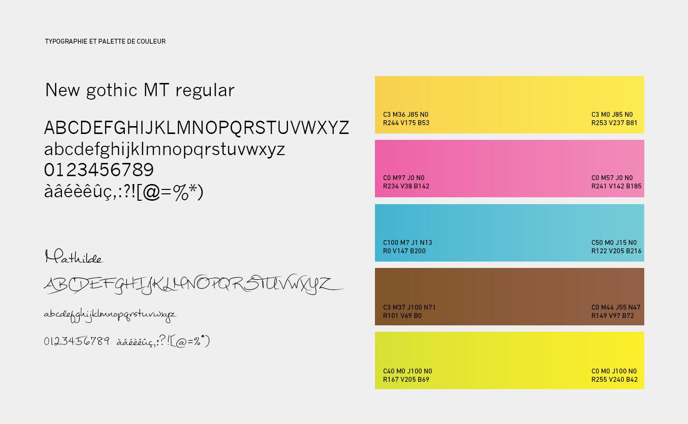 Planche typographie et couleurs Convergence